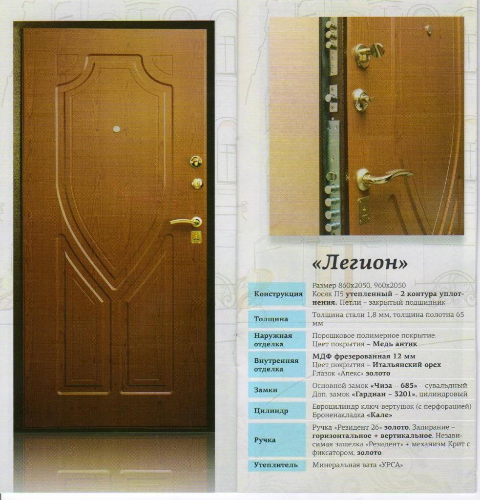 металлические сейф двери с окном