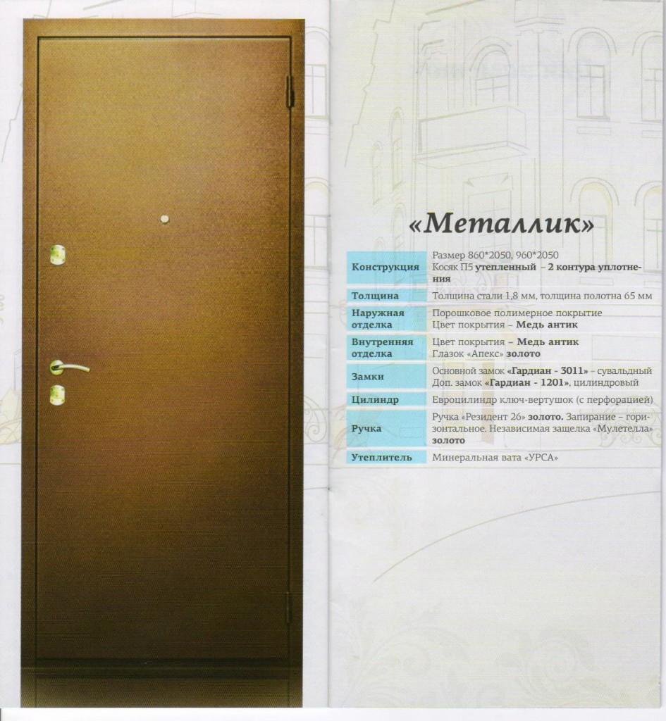 Сейф-дверь